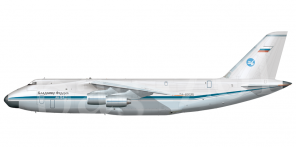 Antonov An 124 side views
