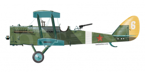 Polikarpov R 1 side views